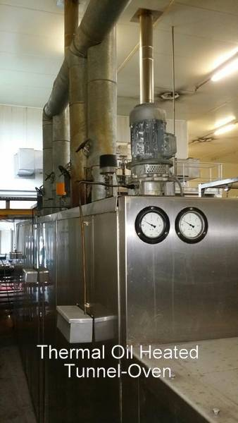 Thermal Oil Heated Tunnel-Oven for Industrial or Commercial Bakery